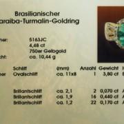 Edelsteinschmuck Paraiba Turmalin Goldring