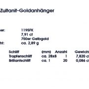 Zertifikat Diaspor Goldanhänger 7,82ct